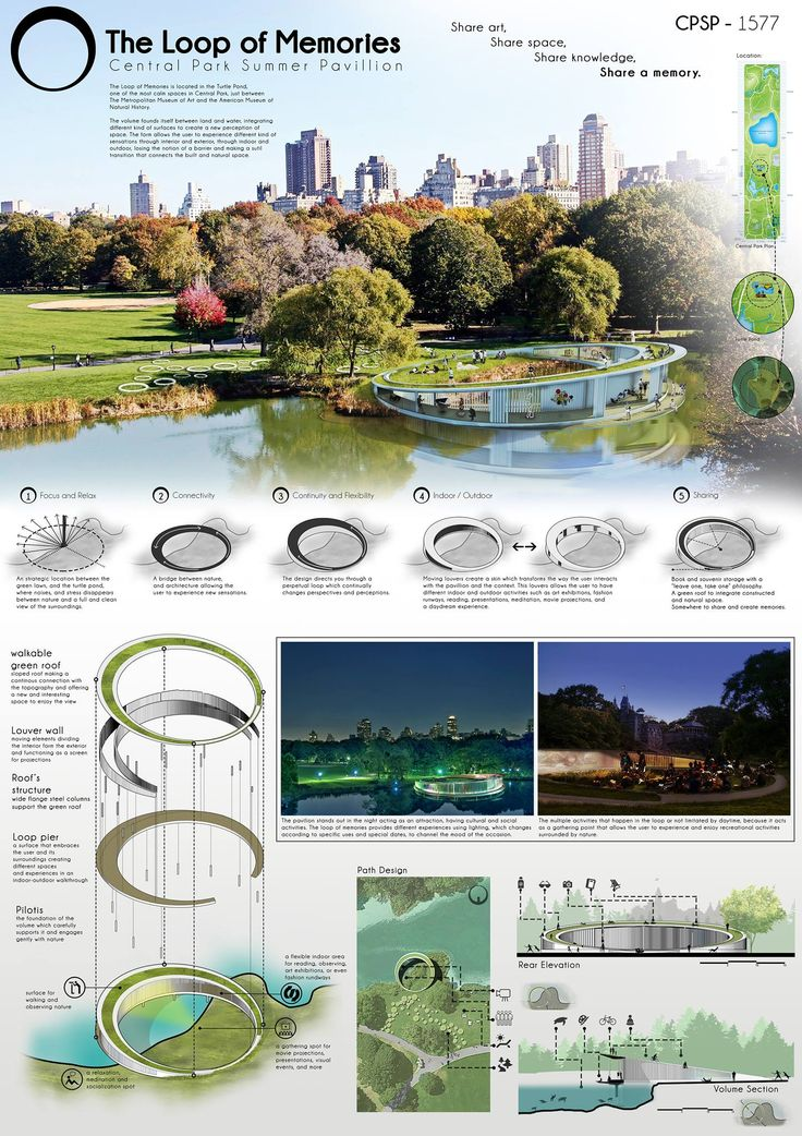 breakthrough perspective on green and sustainable architecture Breakthrough perspective on green and sustainable architecture 2076 words 9 pages buildings have been part of human life since the beginning of time, we depend of them to live, learn, grown, for protection and shelter.