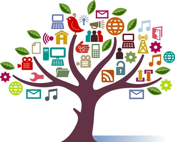 η επιτυχια στην προώθηση ιστοσελίδων με social media ξεκιναει απο την καλη κατασκευη των ιστοσελιδων!
