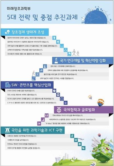 """2013 미래창조과학부 업무보고 """"5대 전략 및 중점 추진과제"""""""