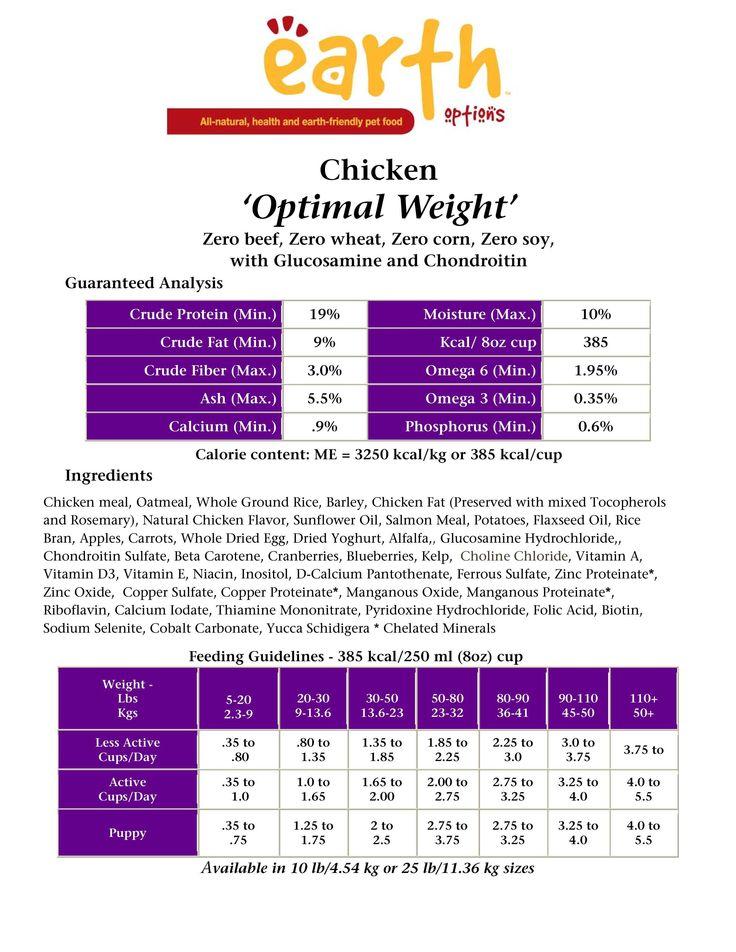 "FREE TRIAL !  Chicken ""Optimal Weight"" Part 1"