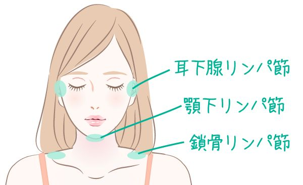 モテ子 顔肉を髪で隠しているアナタ、貞子のコスプレにしか見えないわよ。 ふっくら柔らかな「触りたくなる頬」は女 […]