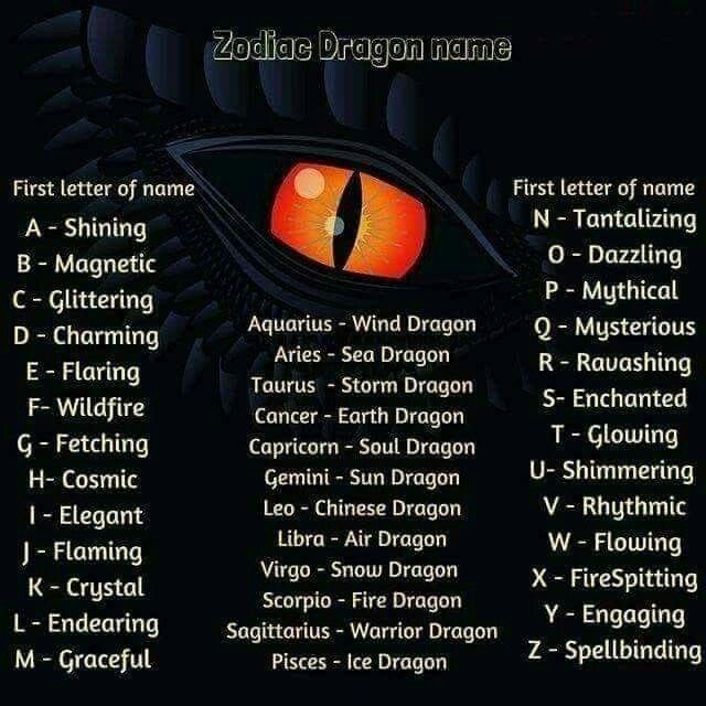 Pin By Mary Hedges On Dragons Dragon Names Dragon Names Generator Snow Dragon