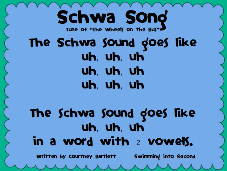 1000+ images about schwa vowel sound on Pinterest