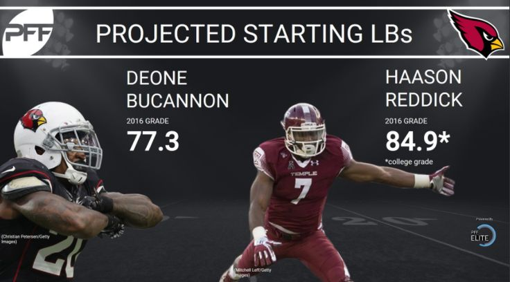 Former Temple standout Hasson Reddick joins Deone Bucannon on the Arizona Cardinals defensive front.