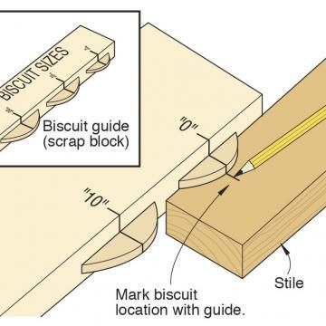 Biscuit Joiner Basics | WOOD Magazine