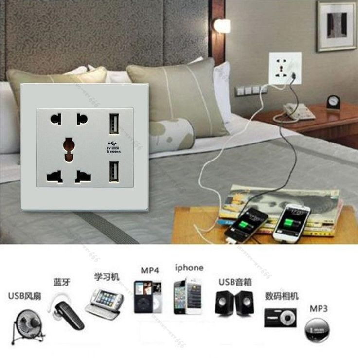 1PCS Smart Home Multi Plug USB Phone Charger Single Wall L# Socket Outlet Plate