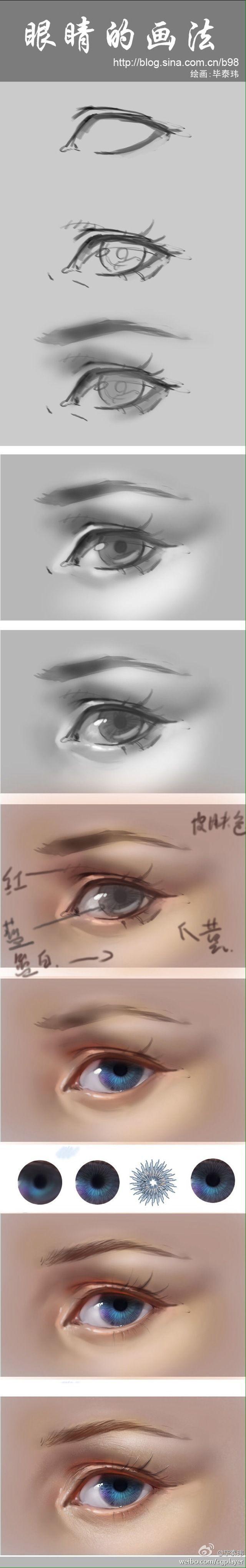 Realistische Augen