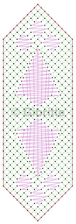 Voici trois déclinaisons de l'hermine, en plus petit, où la base et la densité changent:
