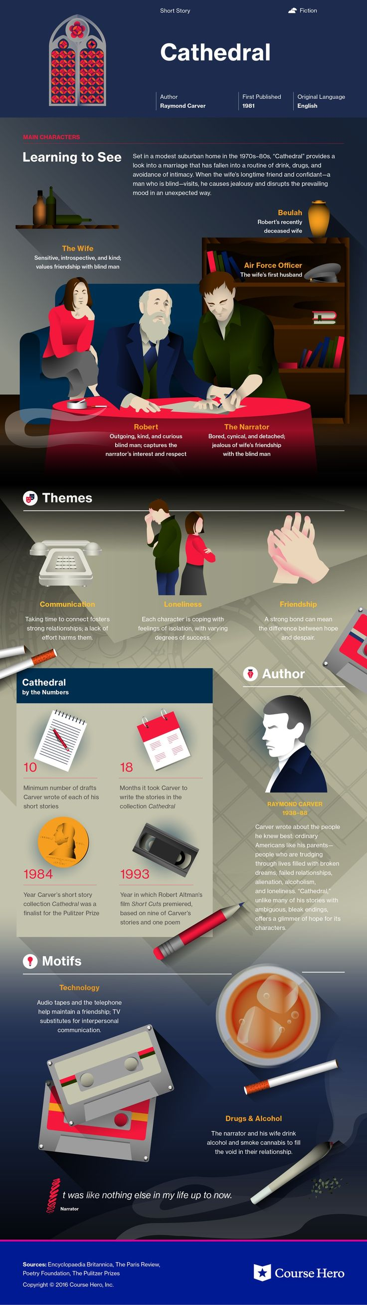images about literature infographics the 12c2740544066c552a1d704741875242 jpg