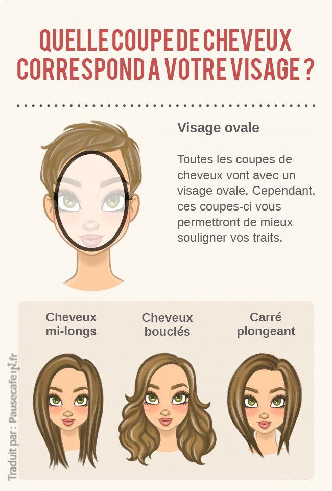 dessin coupes de cheveux correspondantes aux visages ovales
