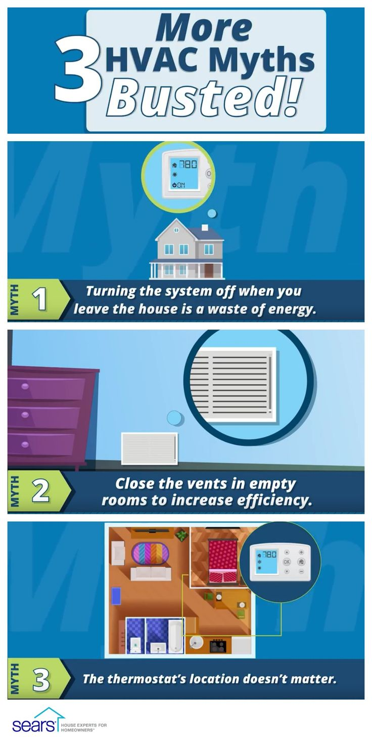 3 More HVAC Myths — Busted! Learn how to properly maintain your HVAC system to help increase its lifespan and efficiency. Separate fact from fiction with these HVAC myths. Does your thermostat's location matter? Should you close vents in empty rooms to increase efficiency? Are you wasting energy by turning your HVAC system off when you leave the house? Find out the answers here.
