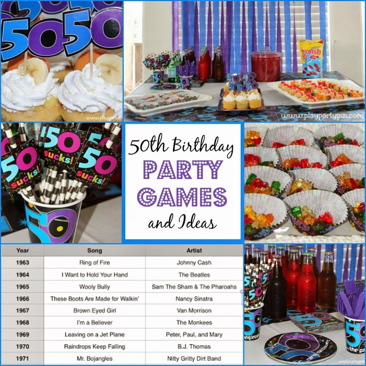 50th Birthday Party Games and Ideas