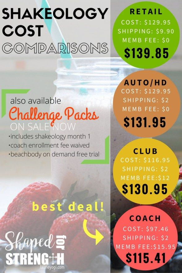 shakeology cost comparisons graphic