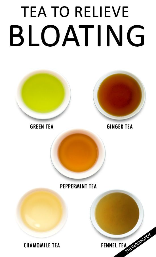 Teas to help with bloating