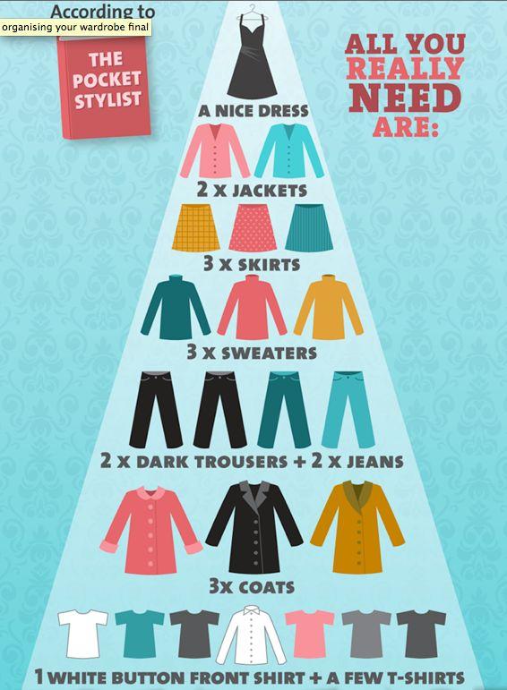 wardrobe needs