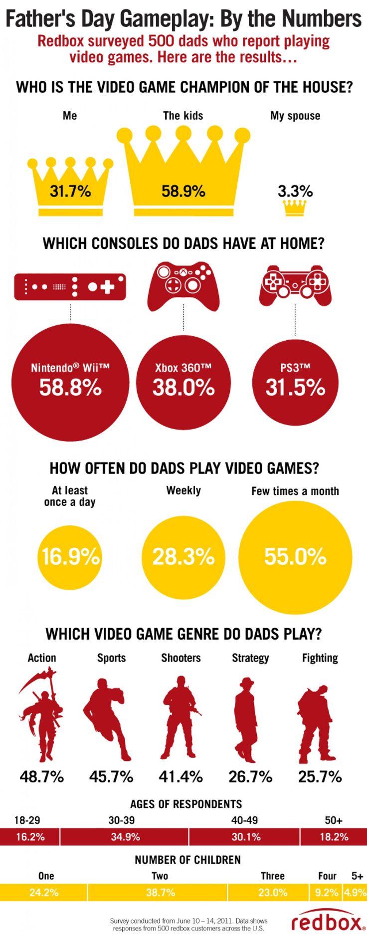 using infographics to analyze categorical data