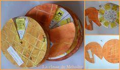 Tourne galette Collage