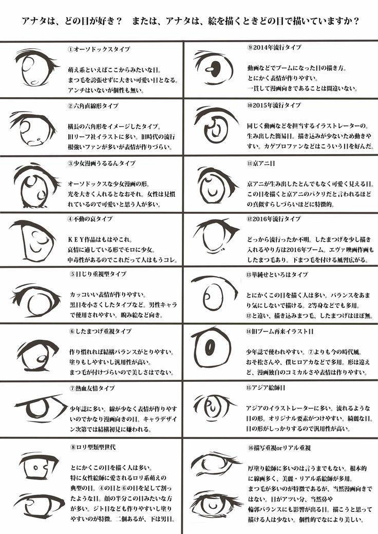 目の描き方・流行①