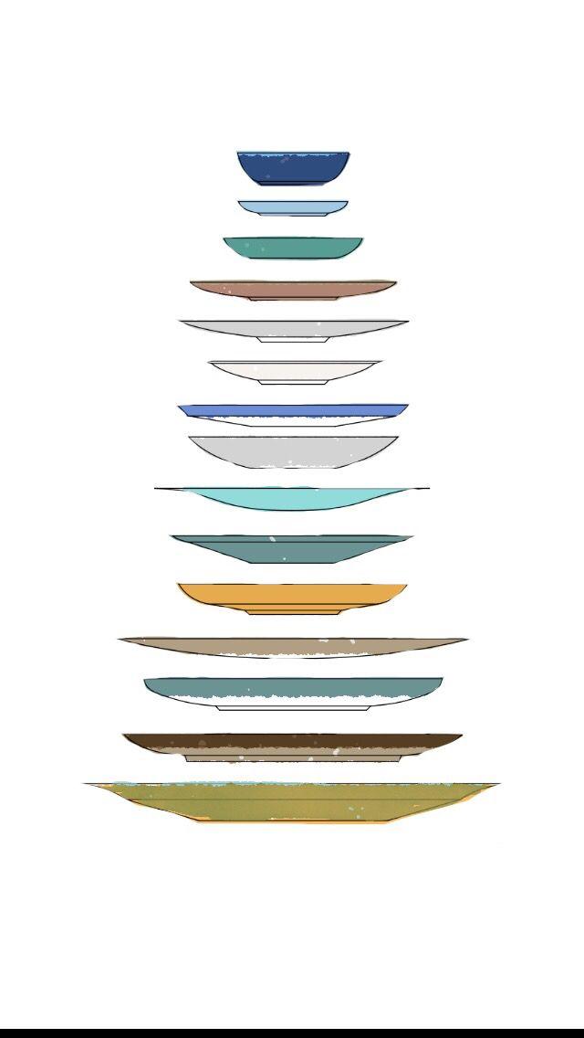Plates. Anna Kantanen