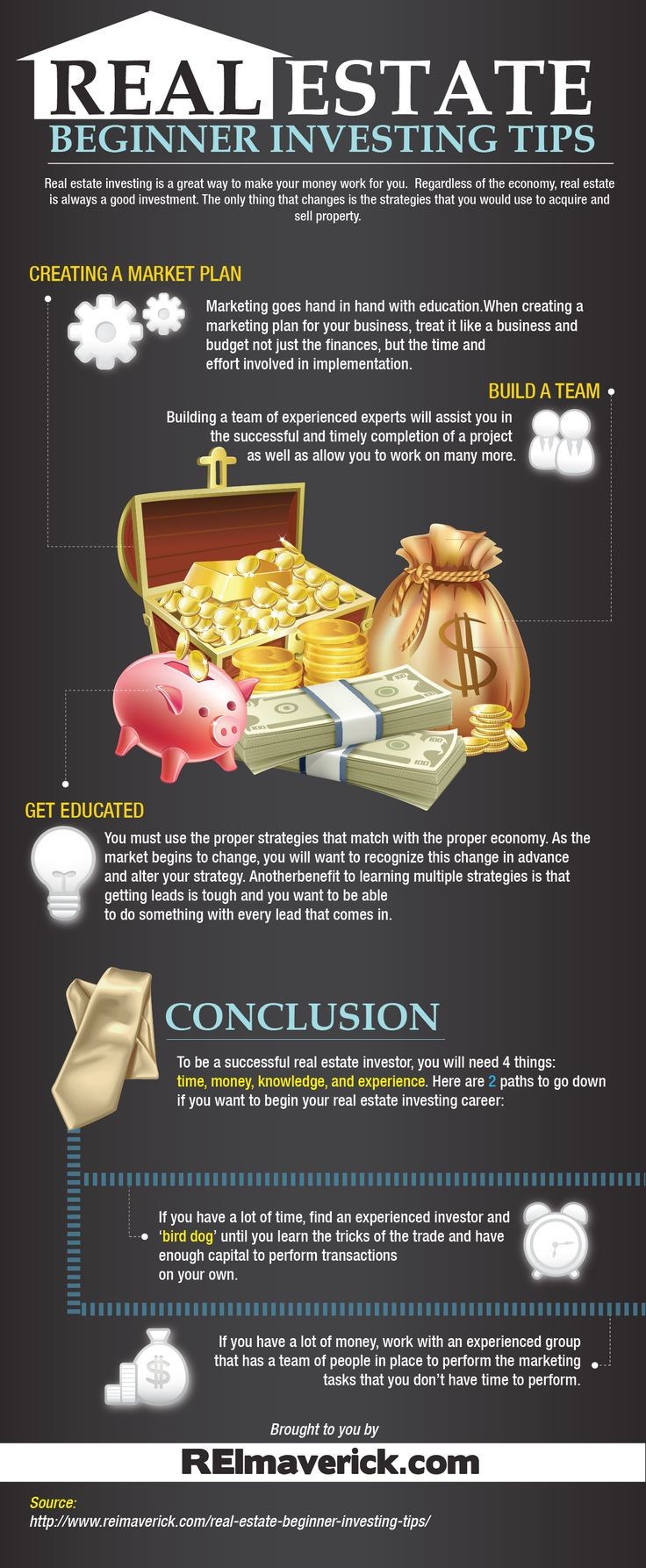 Real Estate Beginner Investing Tips - Infographic design