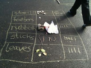I'm a teacher, get me OUTSIDE here!: outdoor Math