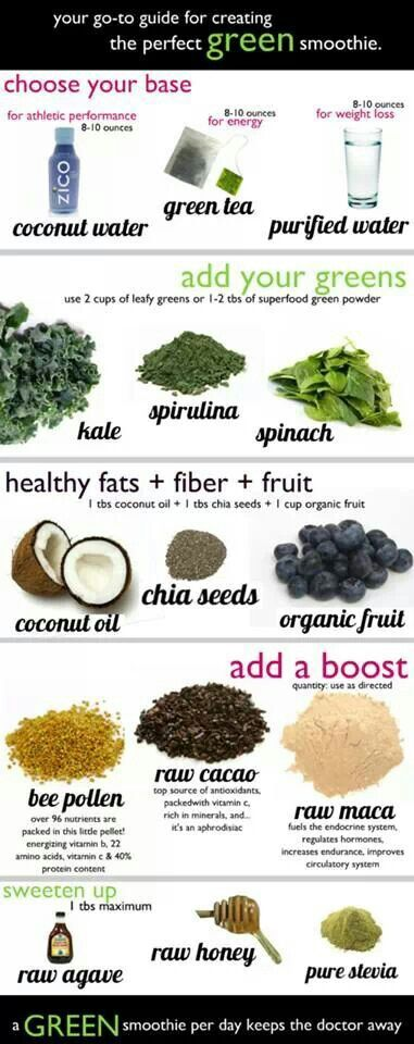 Green smoothies - super easy to make.