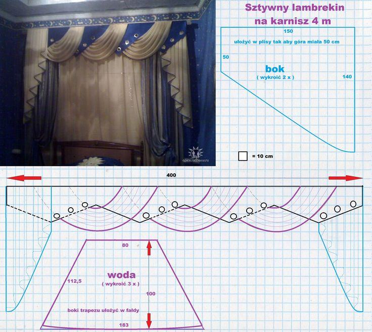 Ubicación de la cortina con patrón