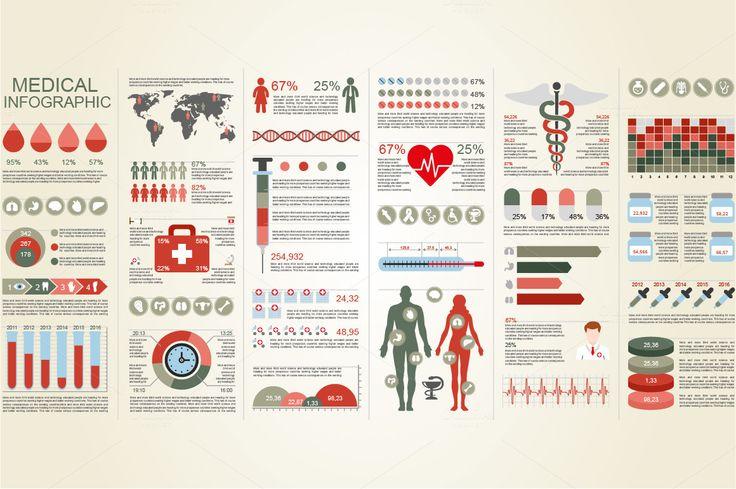 Medical Infographic Elements Bundle by alexdndz on @creativemarket