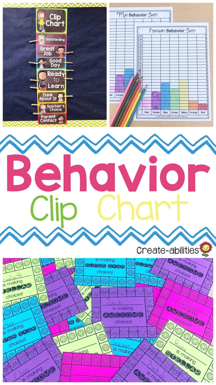 Clip Chart Behavior Management System EDITABLE - This is a great resource for your Kindergarten, 1st, 2nd, 3rd, 4th, 5th, or 6th grade elementary students. You get clip charts for positive classroom management, behavior calendars, behavior observation sheets, punch cards, avery labels, positive notes home for parent communication, editable pages, Spanish versions, and multiple printing options. These are great classroom forms. Perfect for administrators AND teachers!