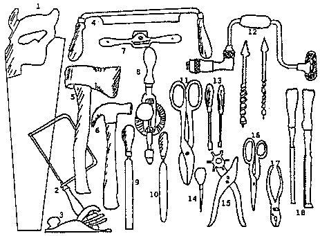 Handyman worksheet - Merit Badge Research Center