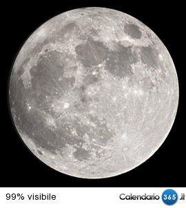 Posizione odierna della Luna 2015
