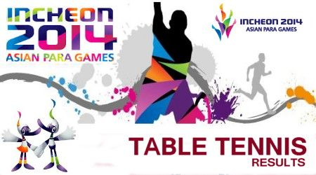 Asian Paralympic Games 2014 Table Tennis Results | Pinoy Headline dot Com