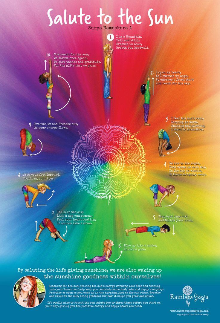 Rainbow Yogis Poster - Sun Salute - Surya Namaskara A