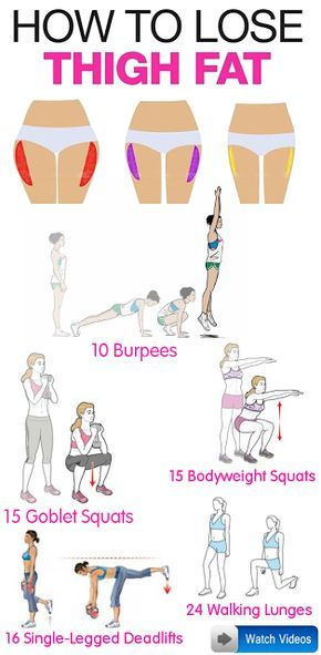 5 Exercises to Lose Thigh Fat
