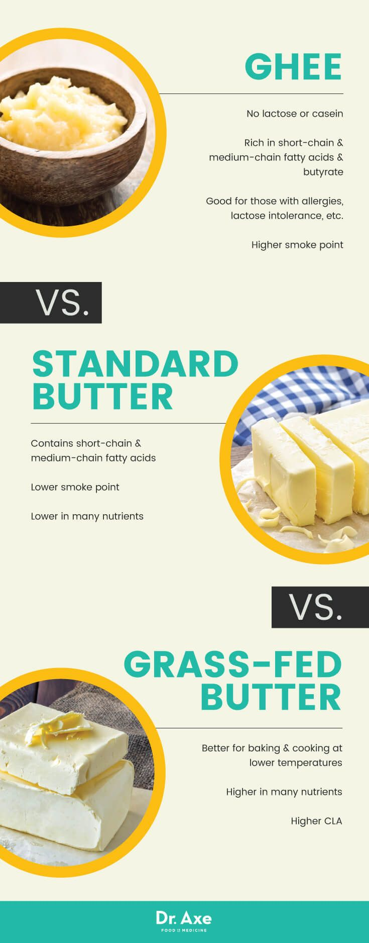 7 Health Benefits of Grass-Fed Butter Nutrition - Dr. Axe