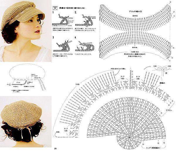 Mejores 37 imágenes de Patrones para sombrero de ganchillo en ...