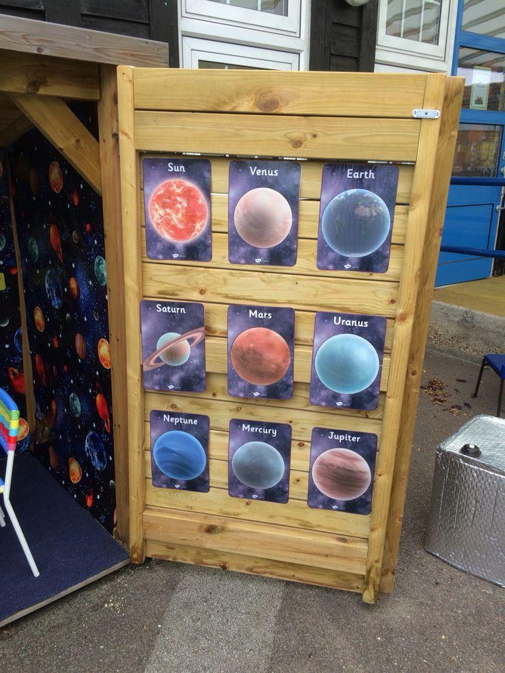 Planets on door
