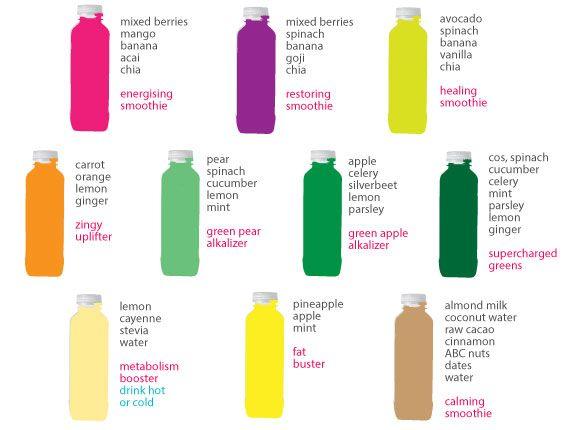 urban remedy detox juices