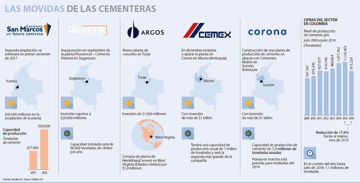 Noticias de Economía, Finanzas y Negocio de Colombia y el Mundo. - larepublica.co