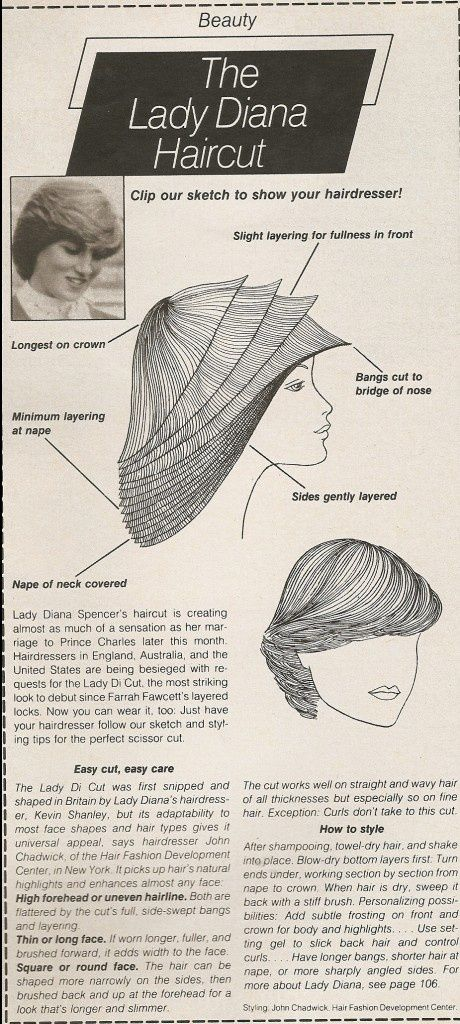 The Lady Diana Haircut