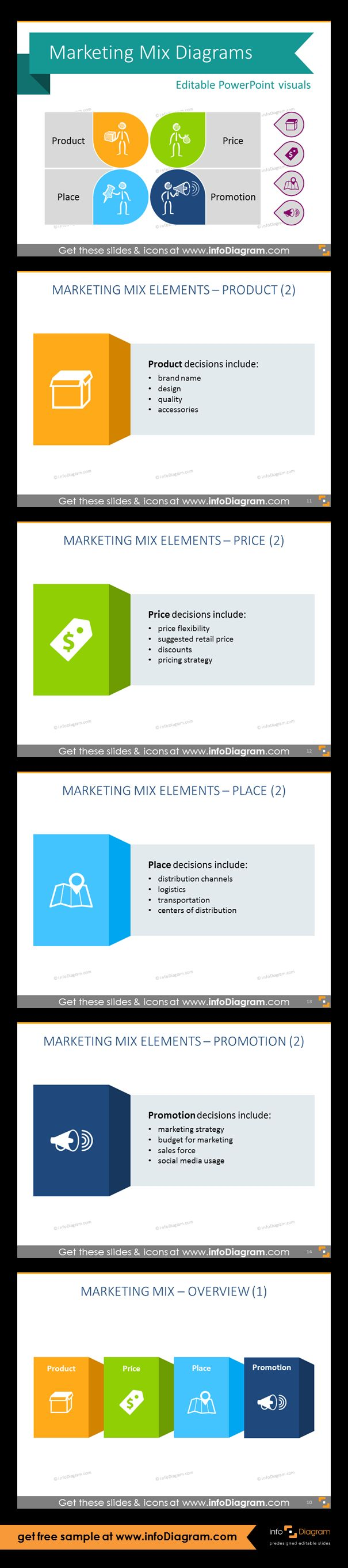 Collection of Marketing Mix framework template and icons as pre-designed PowerPoint slides. Detailed characteristic of each element with icons: product, price, place, promotion. 4P of marketing overview. Presentation template suitable for marketing and strategy planning presentations.