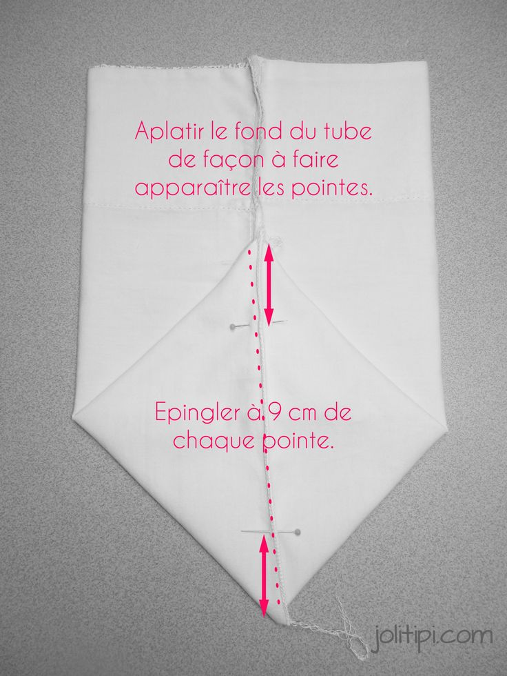tuto facile comment fabriquer un panier de rangement fourret-tout en tissu, DIY étape par étape