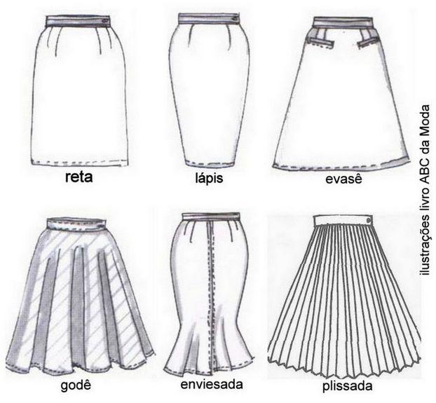 Conta Tudo Cacau!!!: Tipos de saia, com que saia você vai???