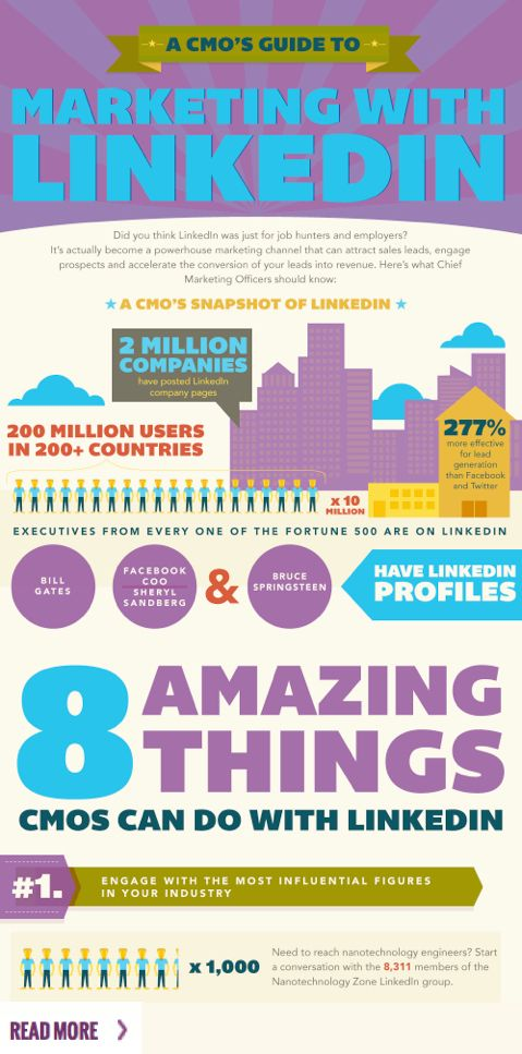 A CMO Guide for Marketing With Linkedin. #infographic