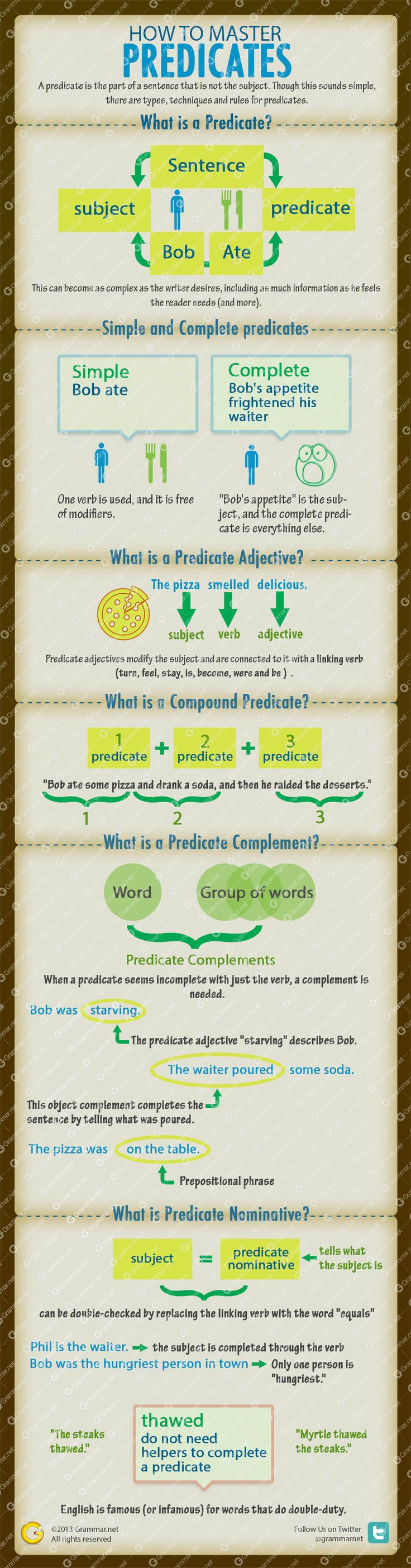 How to master predicates [infographic] | Grammar Newsletter - English Grammar Newsletter