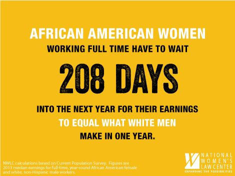 African American women typically make only 64¢ for every $1 paid to white men #EqualPayNow