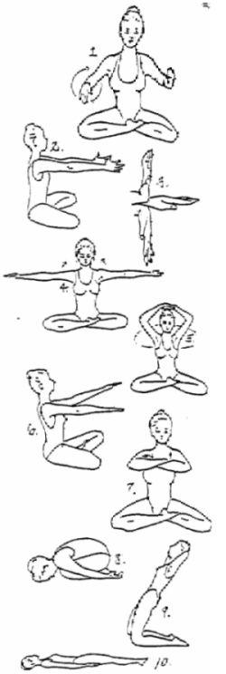 Очищение лимфатической системы - Кундалини йога традиции йоги Бхаджана практика медитация пранаяма