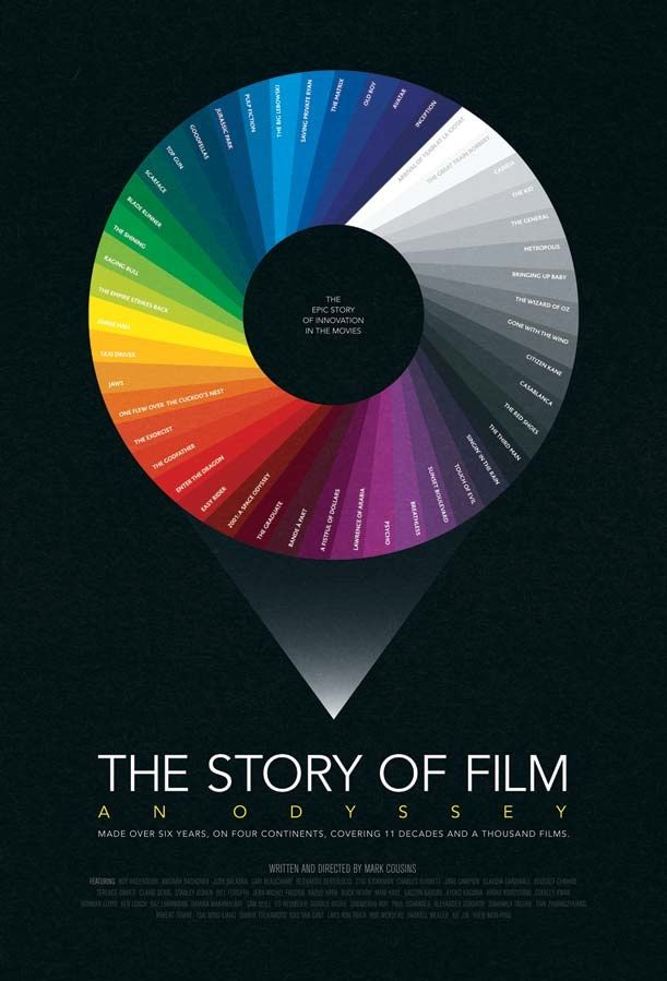 The Story of Filmis a feast for cinema lovers. Mark Cousins adapts his celebrated book of the same title into this audacious fifteen-hour project. He traces the entire history of film, concentrating on artistic vision (rather than business or celebrities) from the silent era to the digital age
