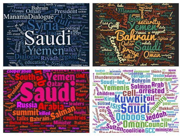 Wordclouds from last month!