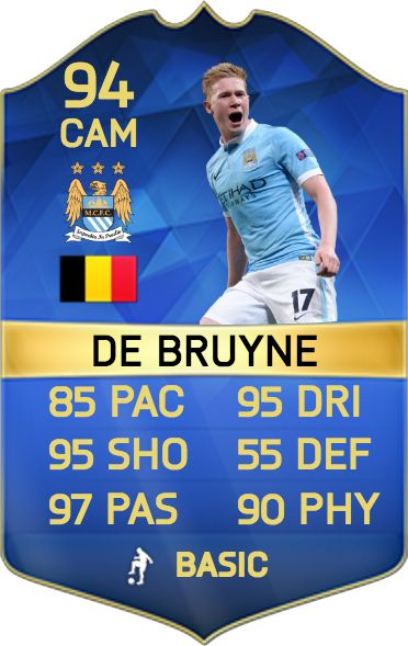 Who would love this to be in #FUT packs right now! #FIFA #TOTS #DeBruyne